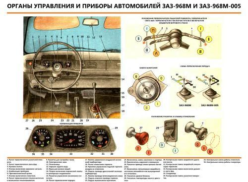 ZAZ-968M_2