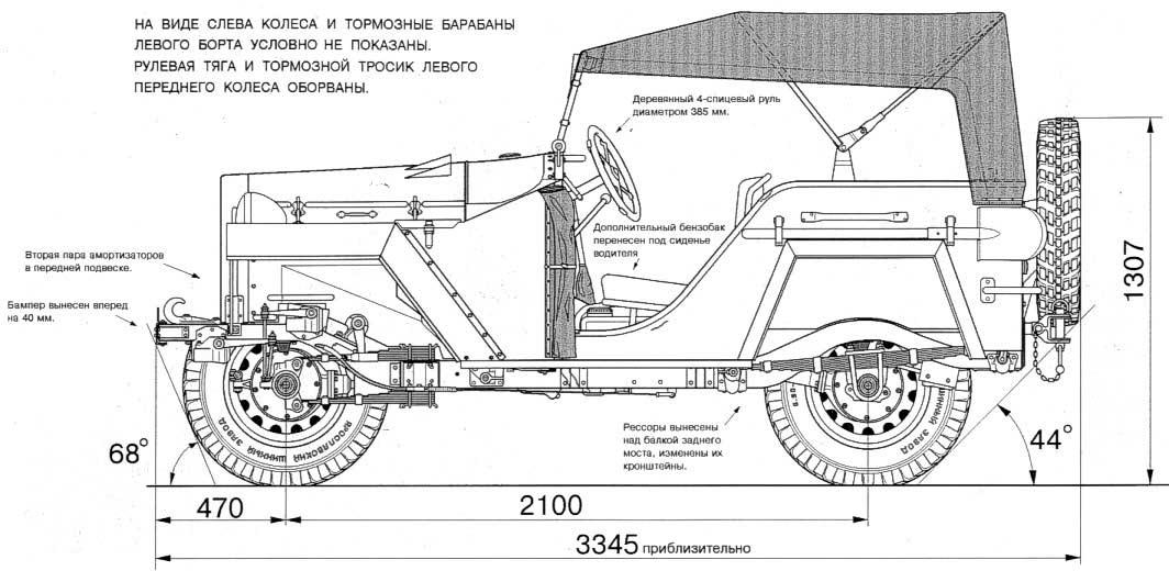 gaz-67ch1